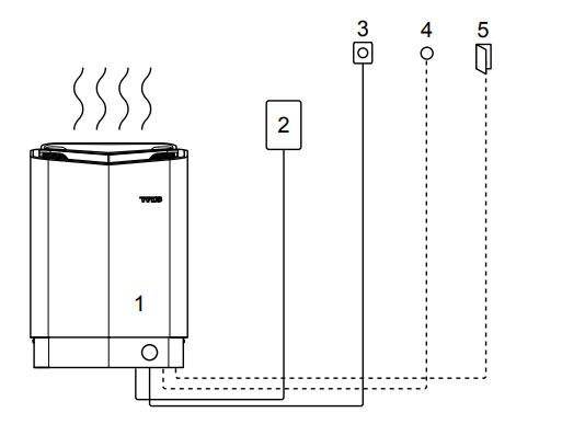 Схема установки электрической печи для сауны Tylo Sense Elite 10: