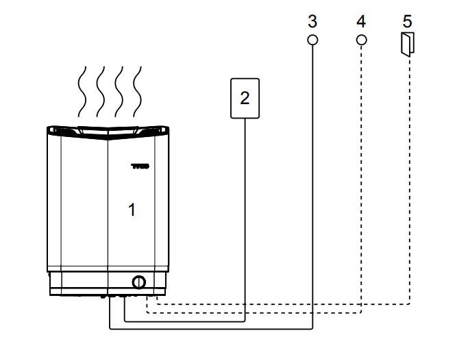 Схема установки электрической печи для сауны Tylo Sense Pure 10: